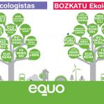 Vota ecologistas, Bozkatu ekologistak